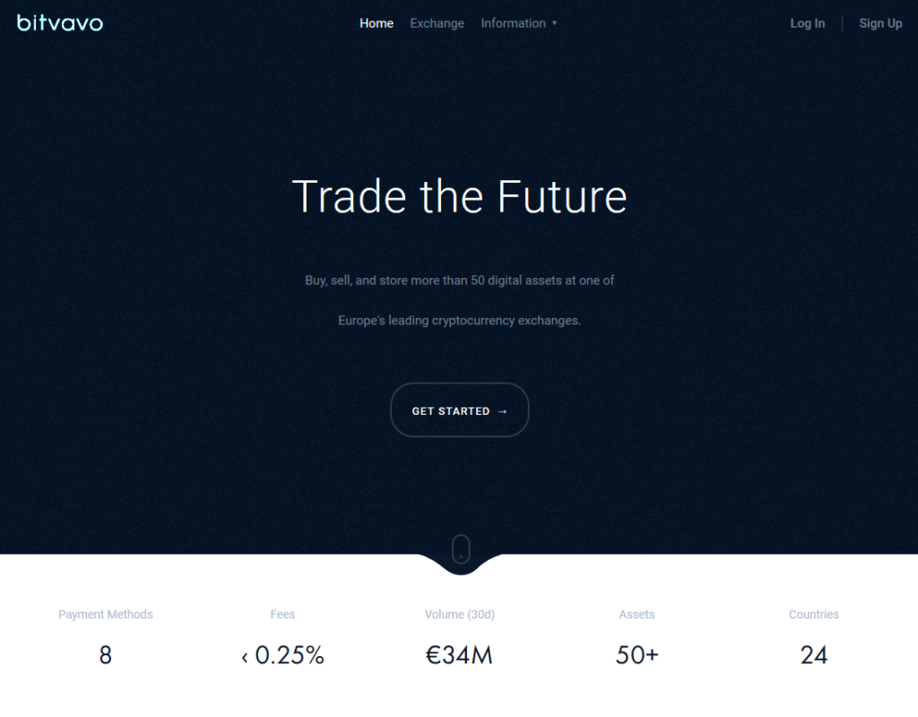 Bitvavo new design front page website broker at CoinCompare