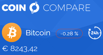 Header of bitcoin with new 24h chart symbol - coincompare